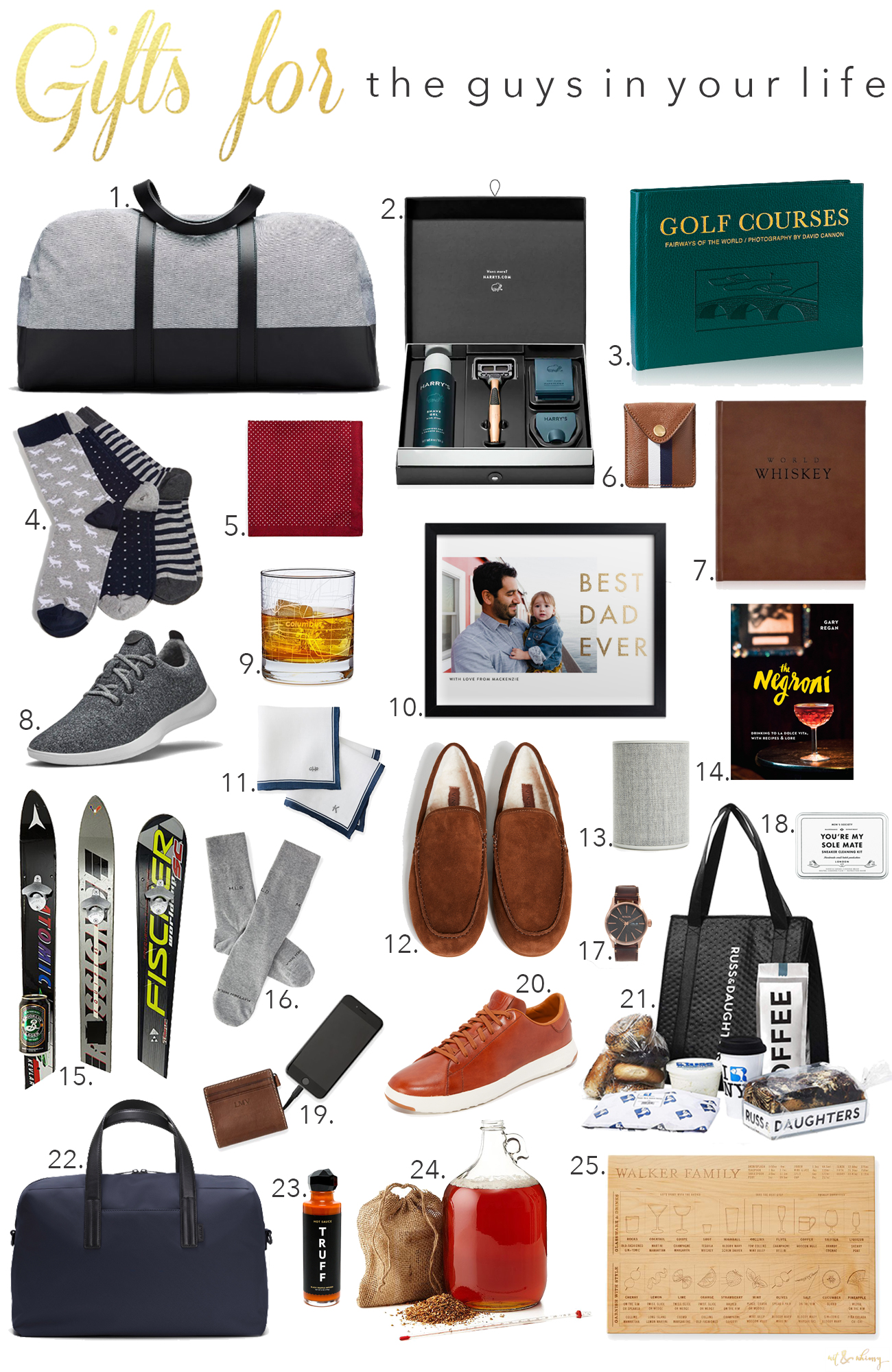 Gift Ideas for Guys I wit & whimsy