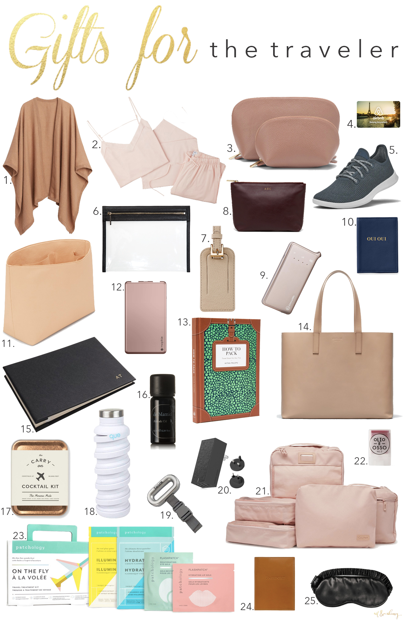 Gift Ideas for the Frequent Traveler I wit & whimsy