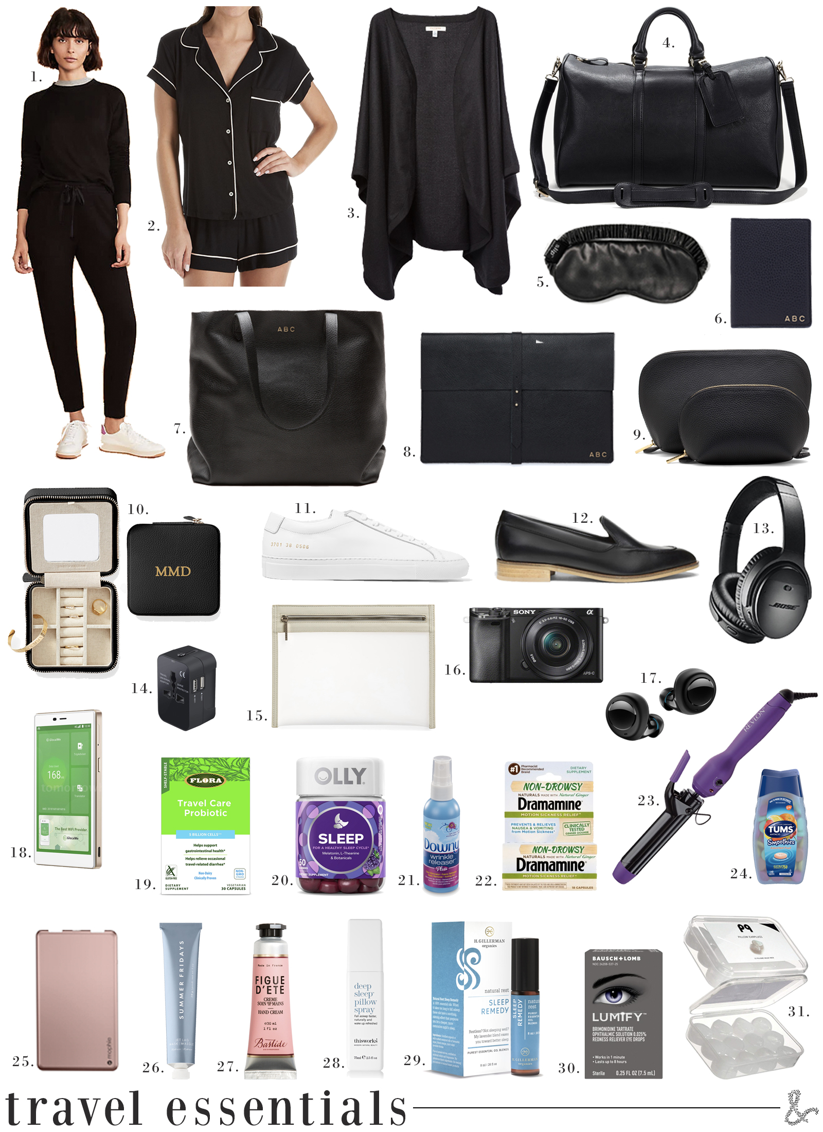 Travel Essentials I wit & whimsy